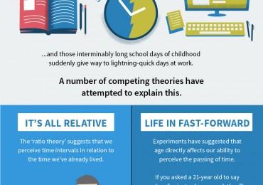 5-ways-to-slow-time.jpg