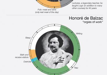 creative-routines-infographic.jpg