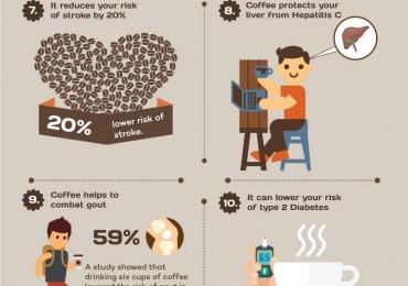 infographic-coffeeonfleek.jpg