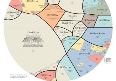languages-of-the-world-large.jpg